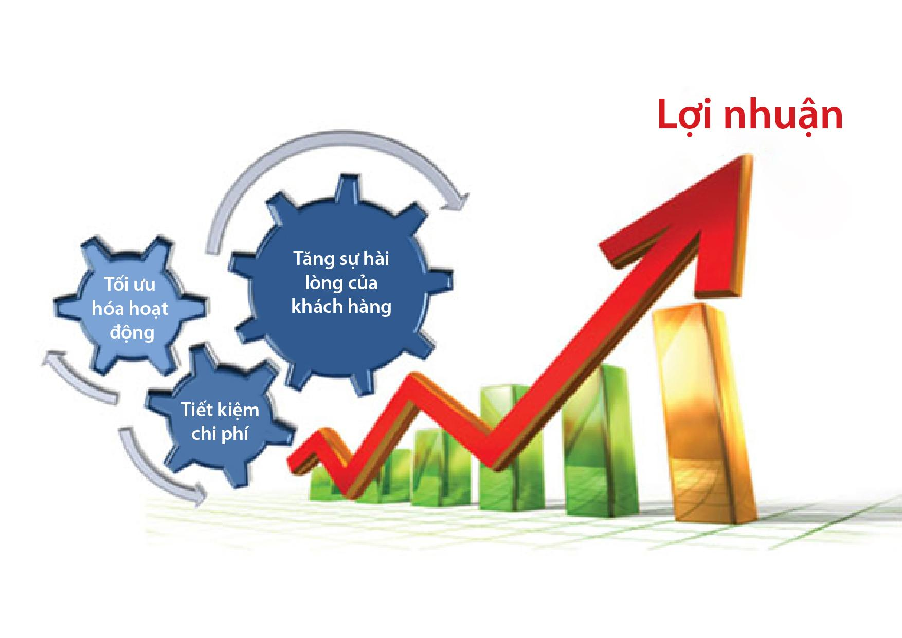toi-da-hoa-loi-nhuan-kinh-doanh-phong-net